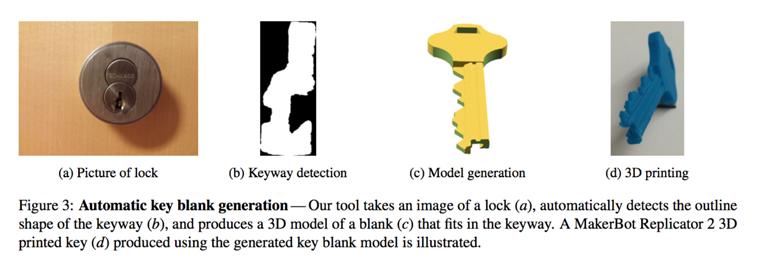 michigan tech 3D printed key forgery