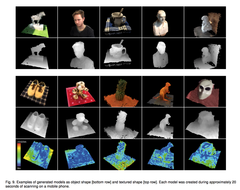 microsoft fusion 3D scanning for 3D printing example 20 seconds