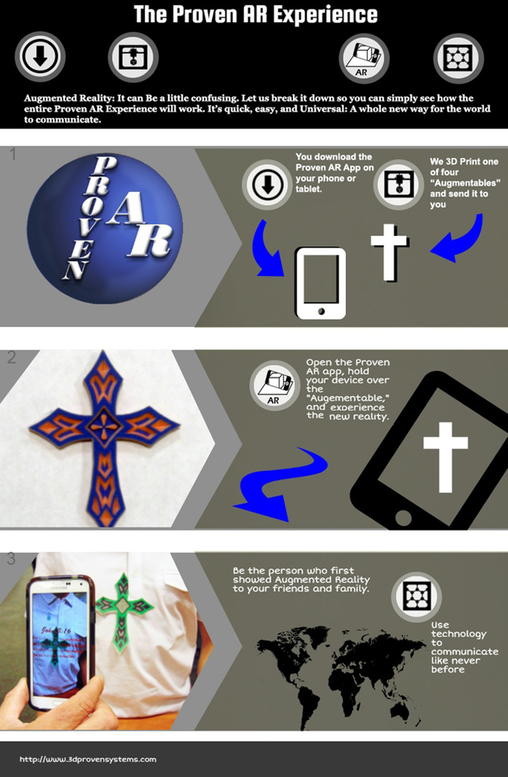 proven reality 3D printed christian objects augmented reality
