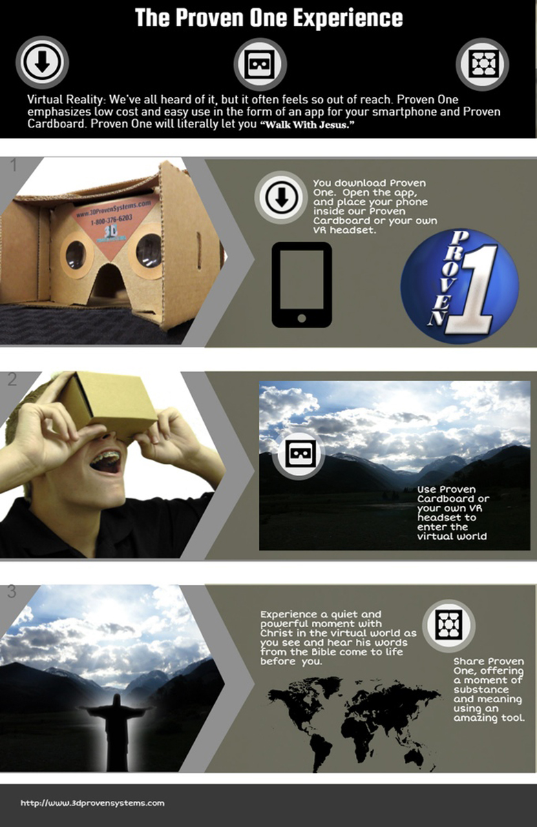 proven reality virtual reality christian objects augmented reality