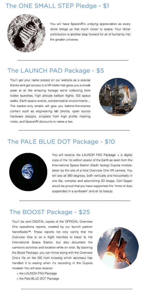 rewards spacevr 3D printed 3D 360 camera to moon mars asteroid