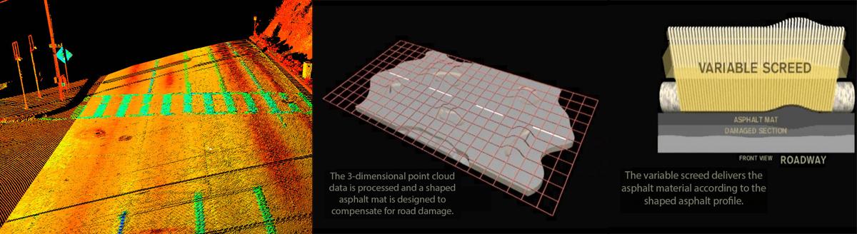 3D Asphalt Paving Machine 3D printing Advanced Paving Technologies