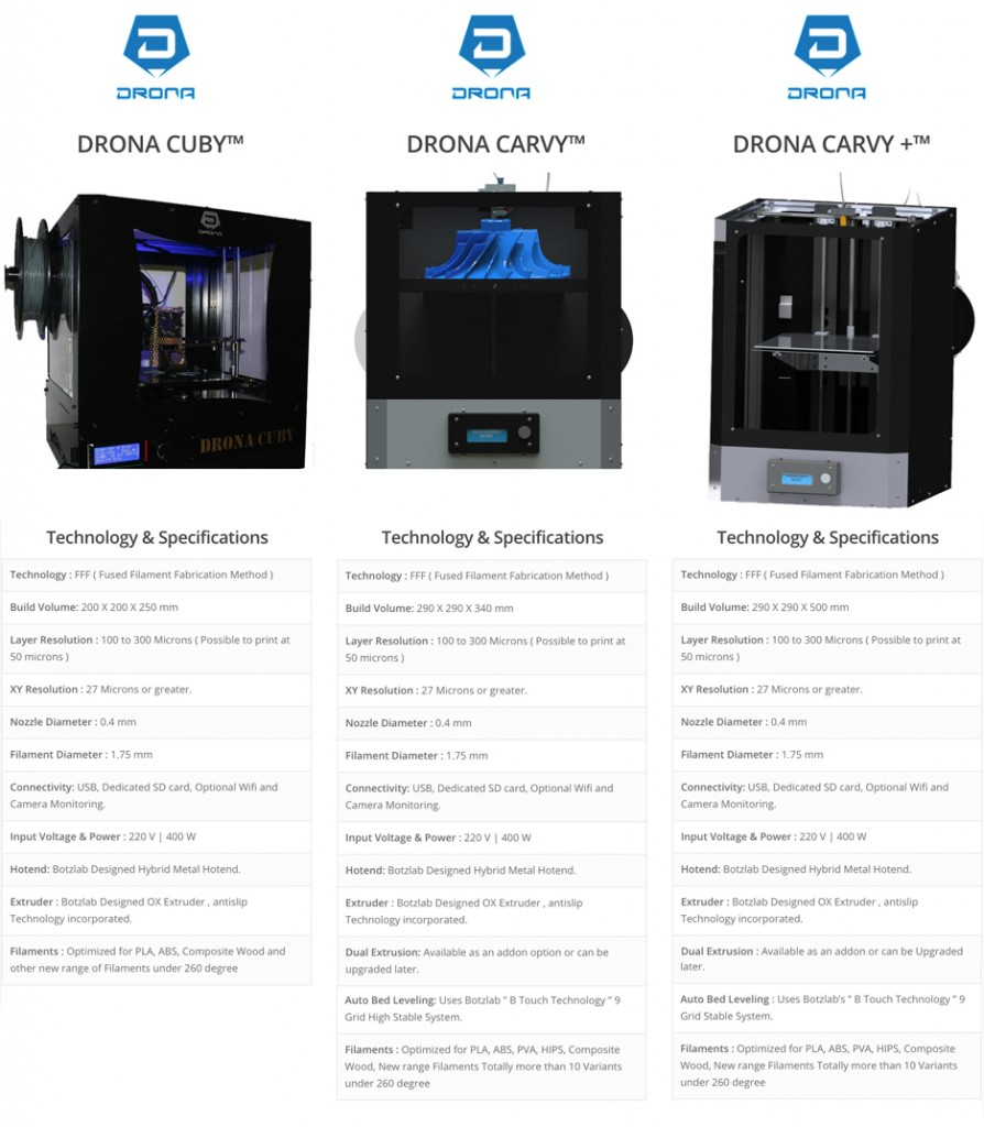 botzlab drona family of 3D printers with specs
