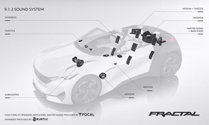 peugeot peugeot fractal 3D printed car interior specs