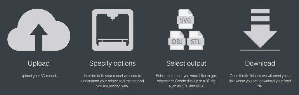 makeprintable steps for 3D printing file repair