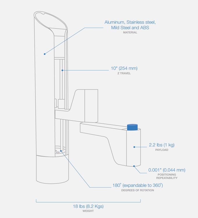 makerarm 3D printer and fabricator specs