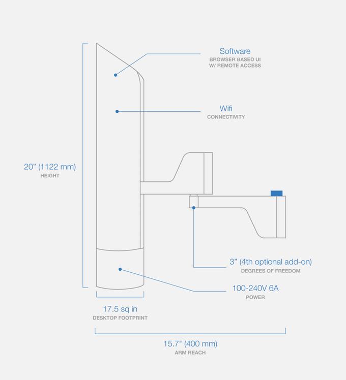 makerarm 3D printer fabricator specs