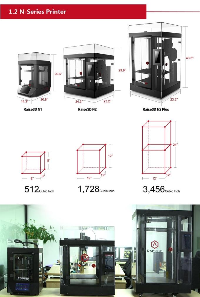 raise3d n series 3D printers on Kickstarter
