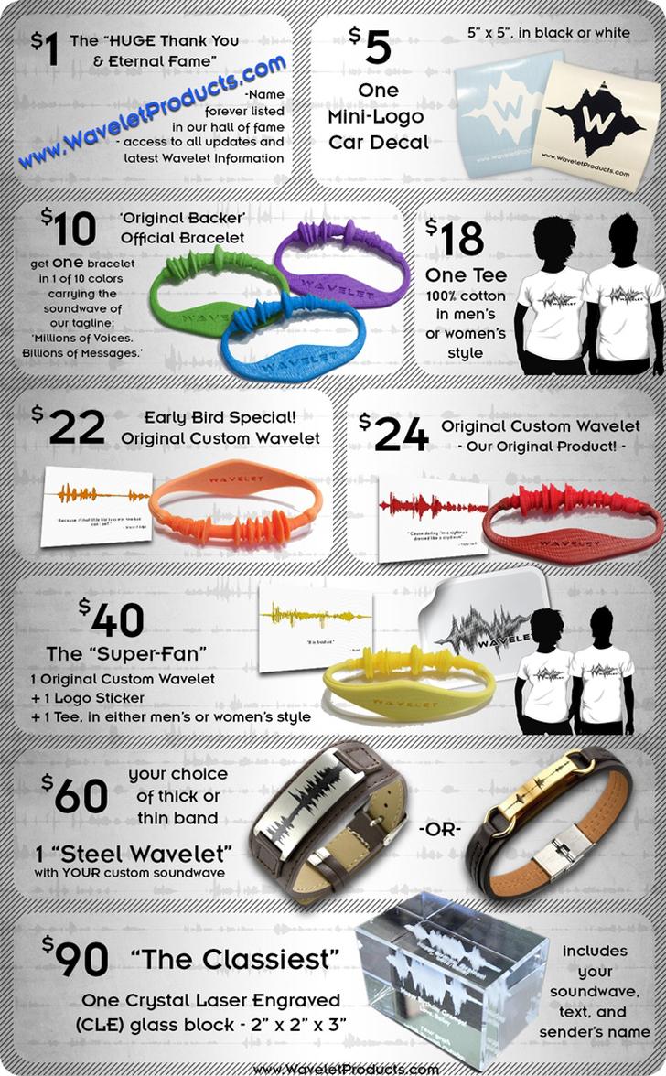 wavelet 3D printed sound wave bracelet kickstarter rewards