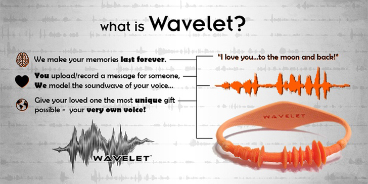 Printed Wavelet Lets You Wear Your Voice Everywhere
