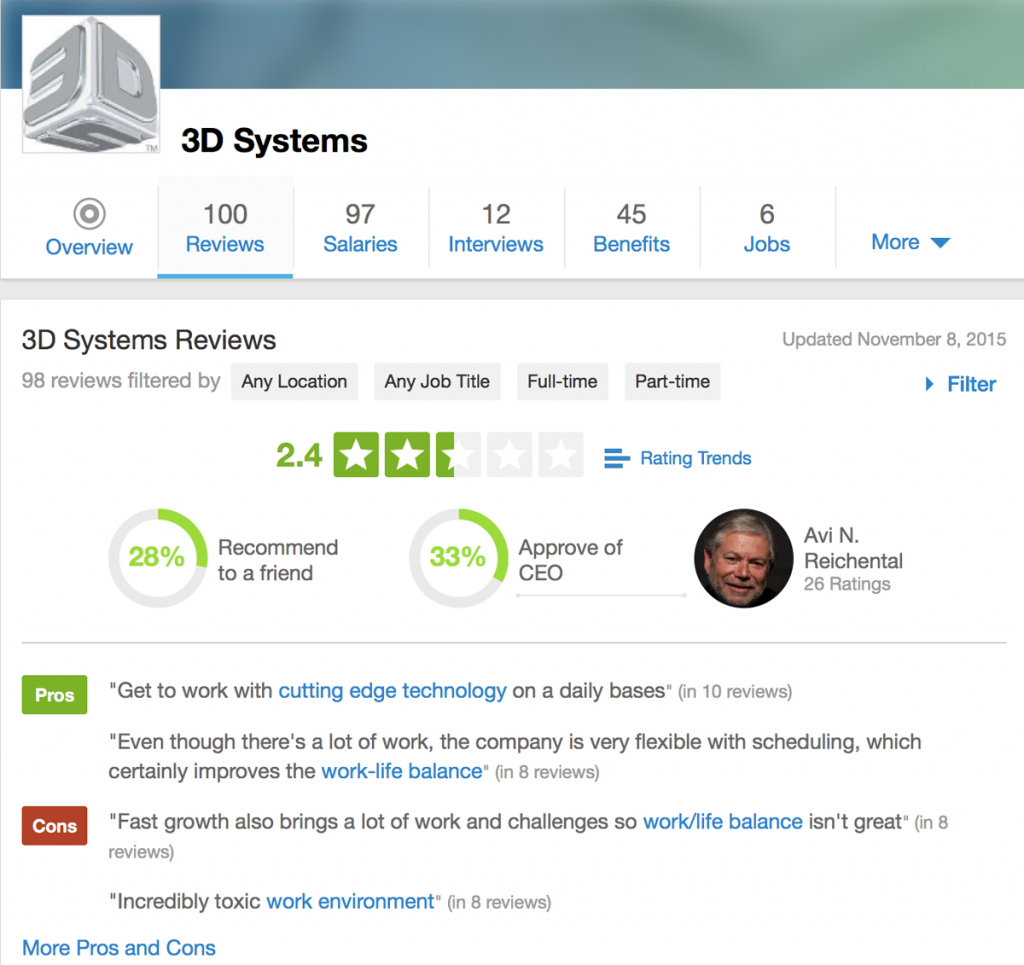 3D Systems 3D printing on glassdoor