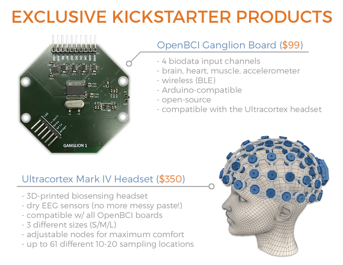3D printed EEG headset rewards for openbci