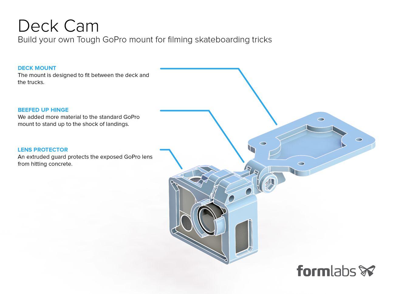 3d-printed-deck-cam-tough-mount.png.1294x0_q80_crop-smart
