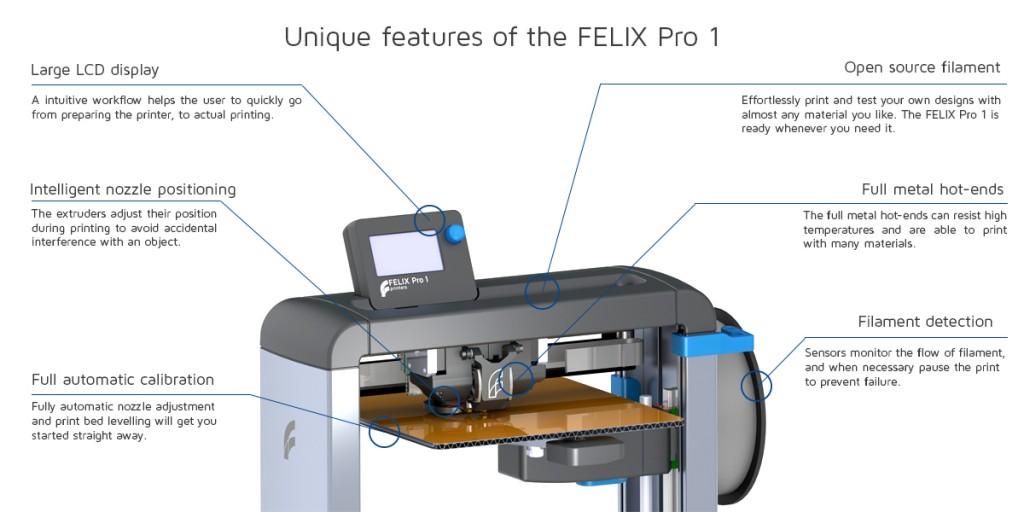 FELIX Pro 1 3D Printer details