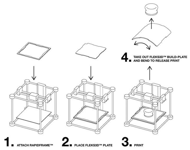 fleks3D system for 3D printing print removal