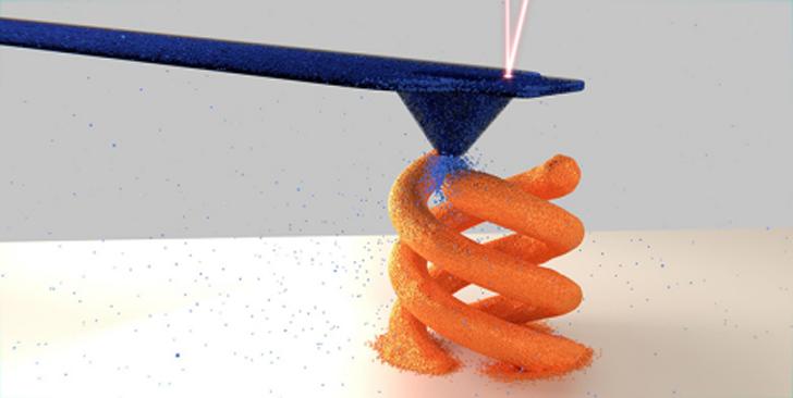 copper cytosurger fluidfm metal 3D micro printing