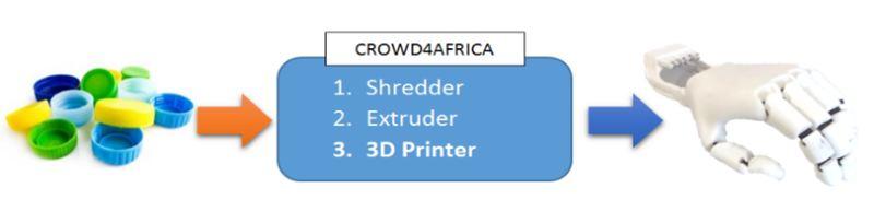 crowdforafrica3d