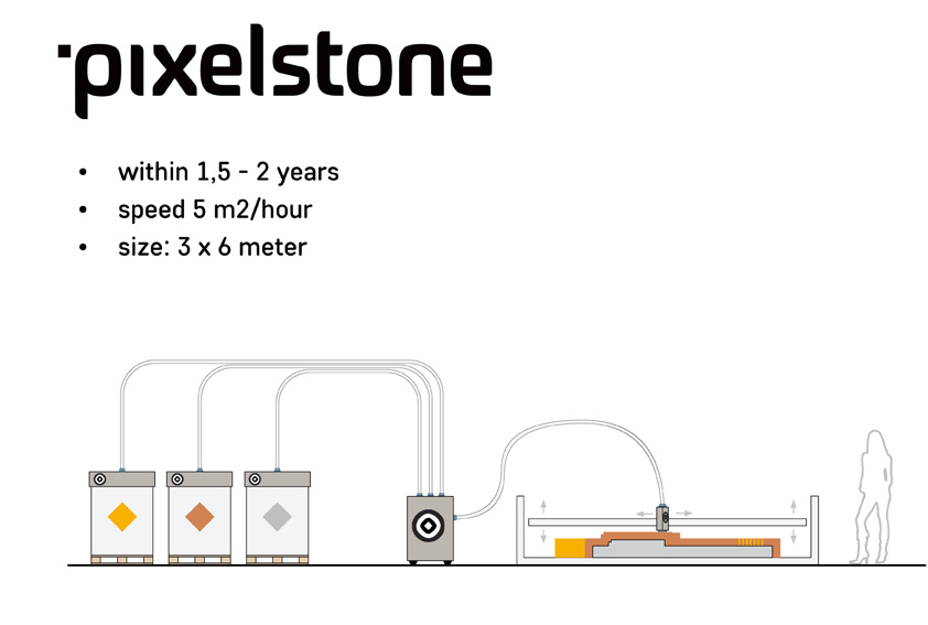 pixelstone brick 3D printer schematics