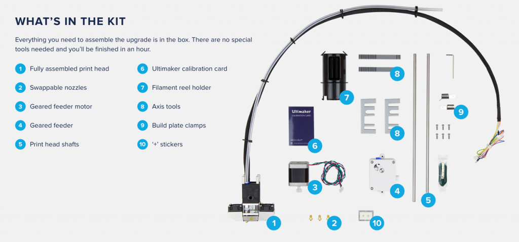 ultimaker 2 extrusion upgrade kit for 3D printing