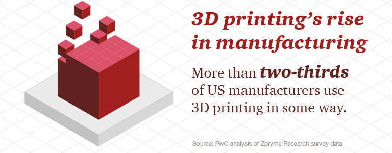 3d-printing-web-two-thirds