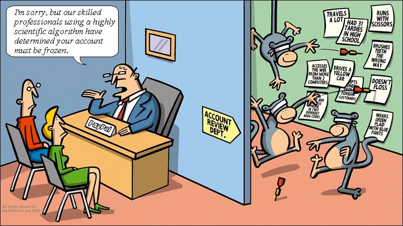 Paypal security procedures