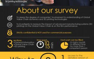 3D-printing-survey