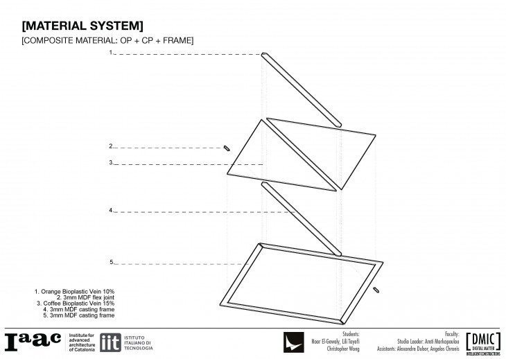 iaac_piel-vivo_10_material-system-730x518