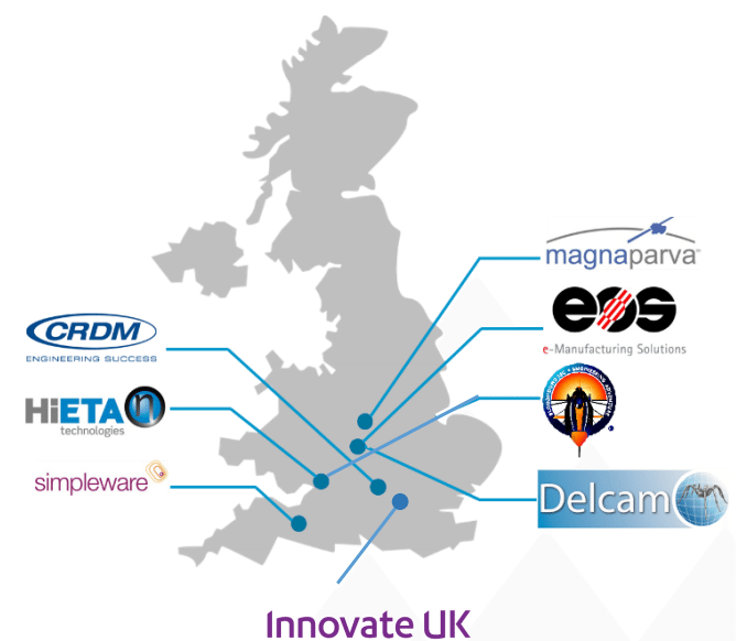 Innovate UK LIGHT Project Consortium
