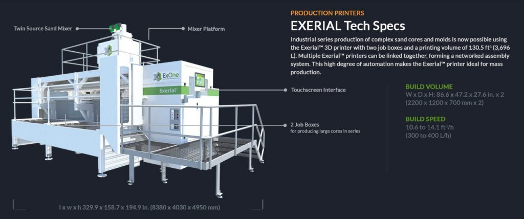 A huge industrial mold maker from ExOne