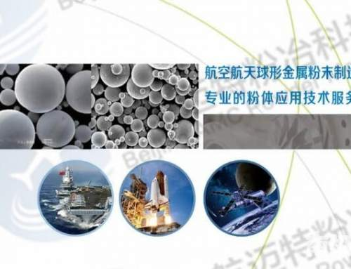 Titanium alloy powder 3D printing in China