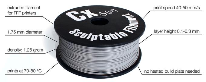 Cx5 filament
