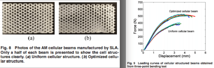 Images courtesy of the Journal of Manufacturing Science and Engineering.