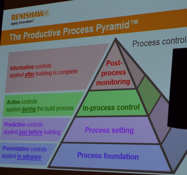Renishaw's Product Process Pyramid (photo by Michael Petch)