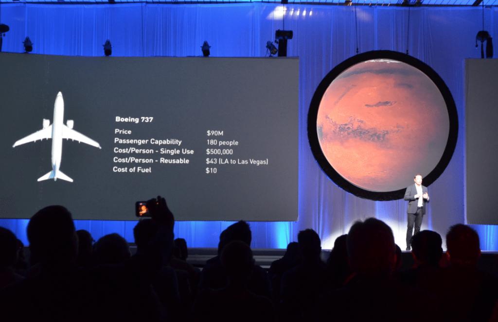 Elon Musk's Airfare to Mars