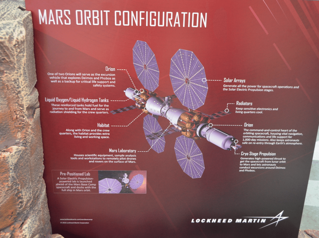 Lockheed Martin Mars Orbit Configuration