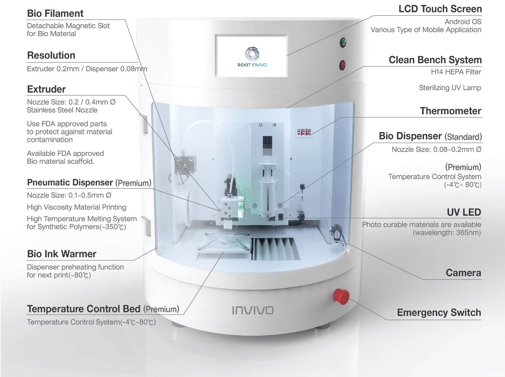 "report on 3d bio printer 3d printing: the next revolution in industrial manufacturing ""wohlers report 2015: 3d printing and additive 3d printing is displacing some traditional."