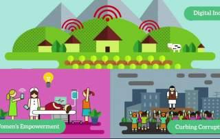 Accenture Innovation Jockeys 5