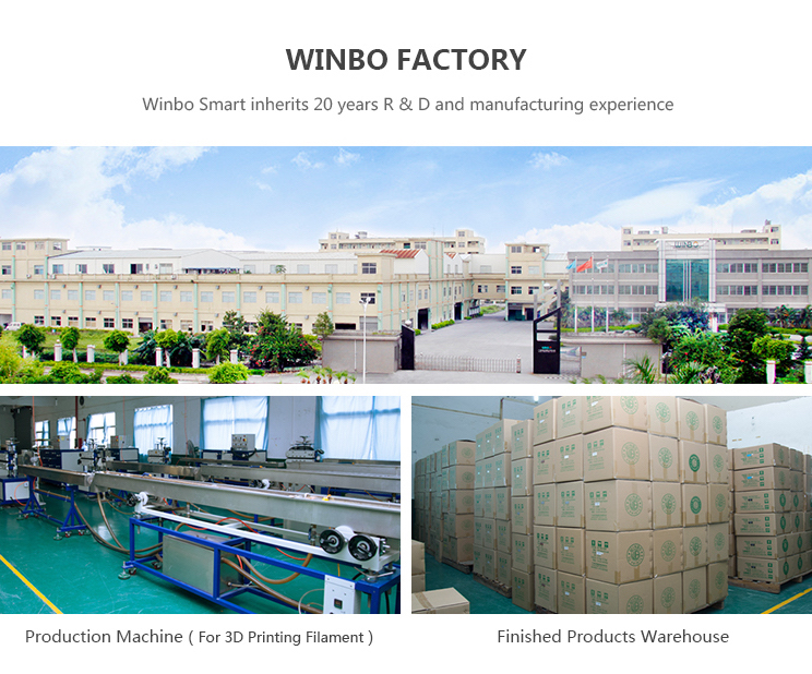 Winbo is backed by 20 years of experience, and is supported by 20, 000 square meters of building area. Photos via: Winbo