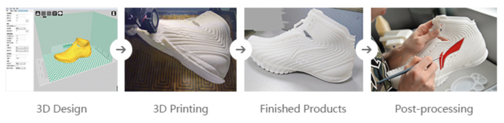 Winbo's 3D printing sneaker prototyping process.