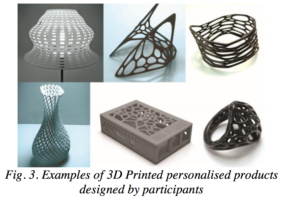 3D printed objects designed by participants in the Loughborough University study. From top left to bottom right: lamp shade, bangle, bracelet, vase, Raspberry Pi case, ring. Figure via: Kudus et al.