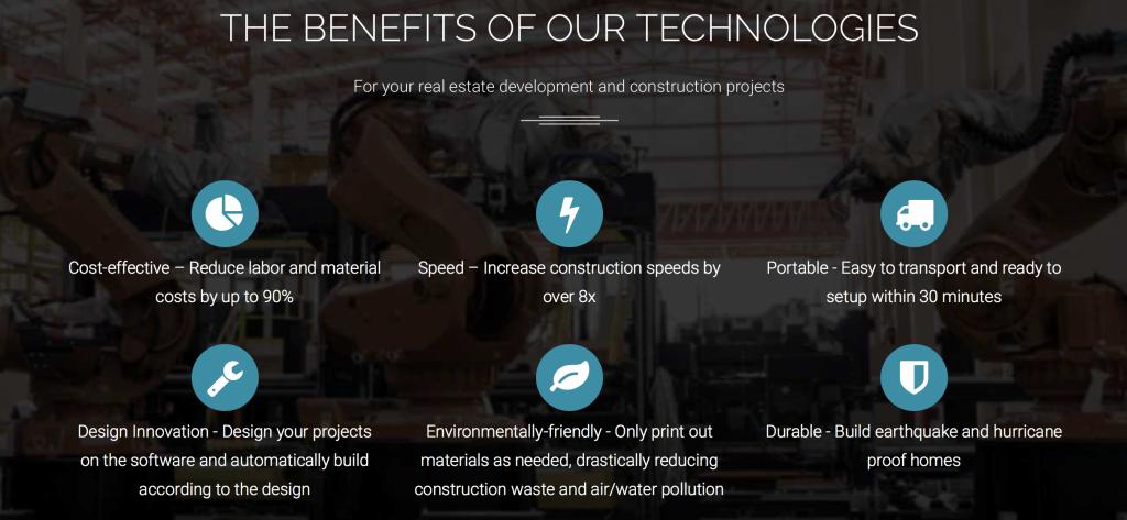 Cazza's 6 construction principles. Image via: cazza.co