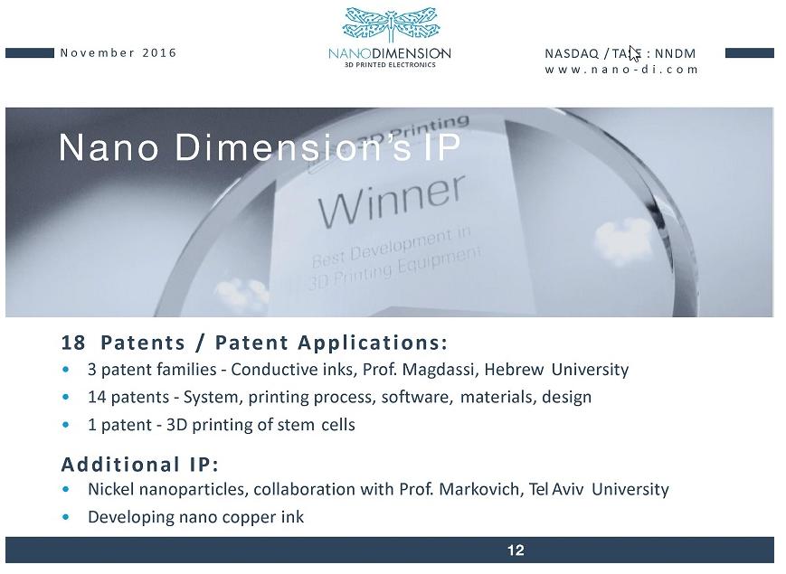 Nano Dimension patents.