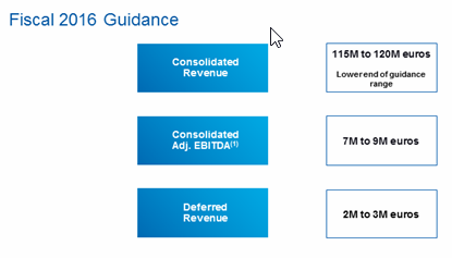 Materialise Q3'16 guidance.