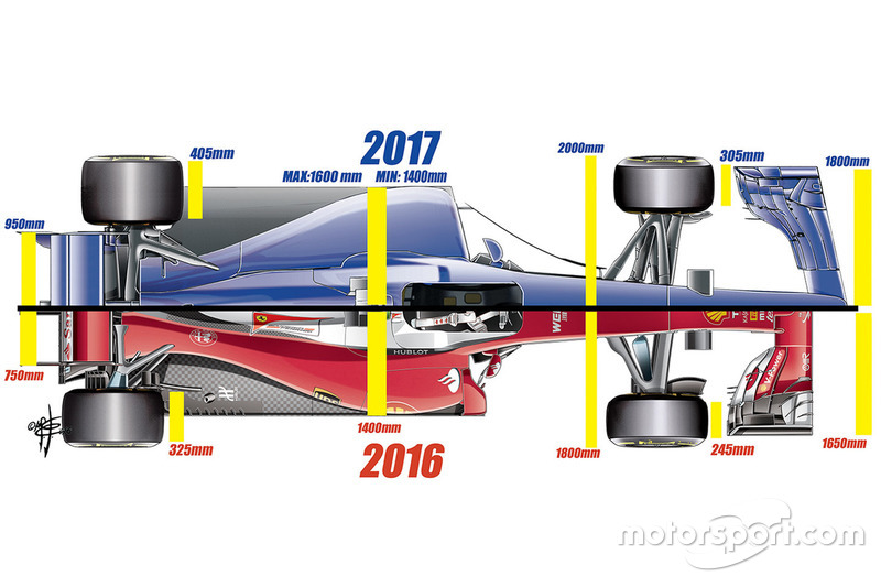 Visualization of 2016-2017 car regulations shows noticeable back tyre size difference. Image by Giorgio Piola.