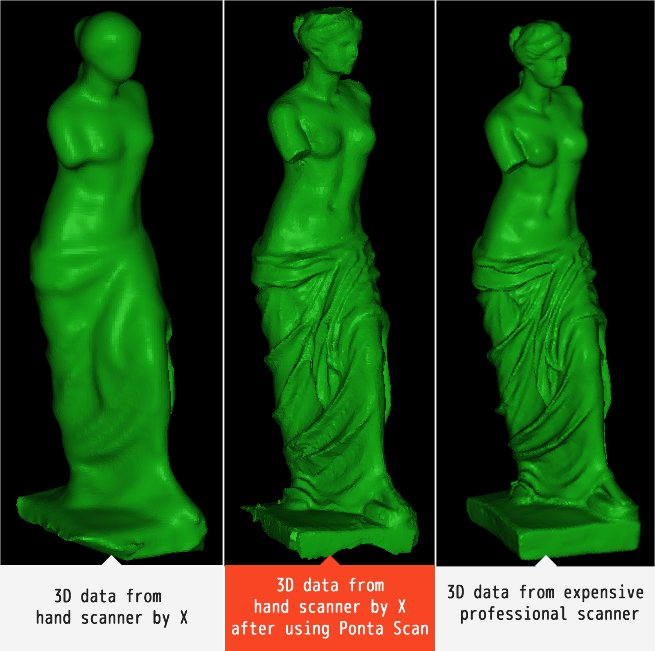 Comparison of Ponta Scan enhanced scans vs. normal and professional. Image via Ponta Scan.