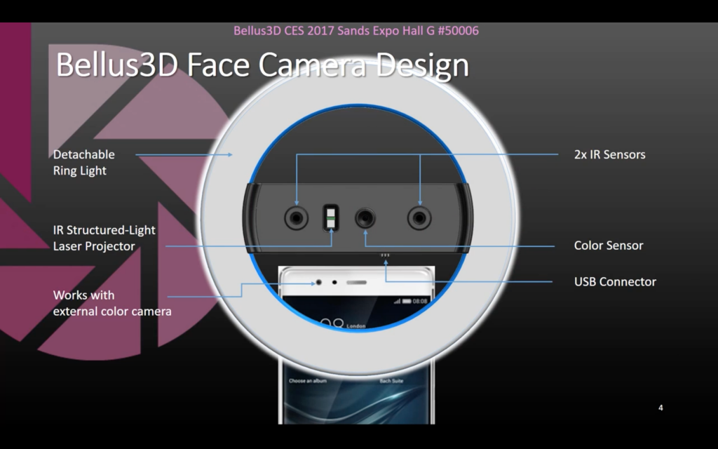 A labelled diagram of the Bellus3D Face Camera. Image via: Helen Tahn on Youtube