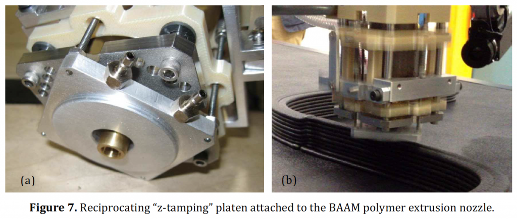"The ""z-tamping"" attachment Photos via: Duty, Chad E, Kunc, Vlastimil, Compton, Brett, Post, Brian, Erdman, Donald, Smith, Rachel, Lind, Randall, Lloyd, Peter, Love, Lonnie Rapid Prototyping Journal 2017 23:1"