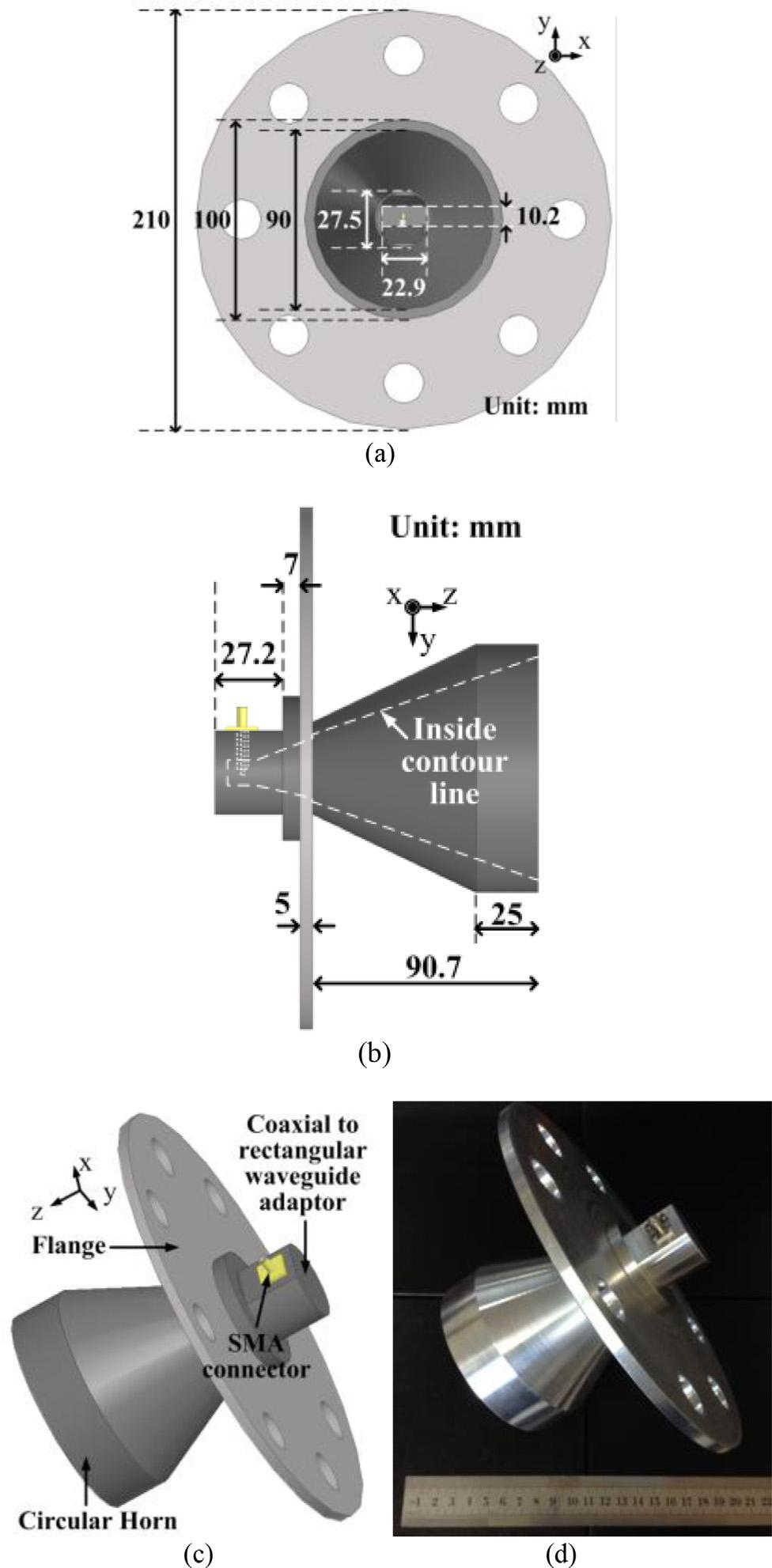 Figure 1 shows the proposed antenna and the model its based upon (d). Image via Microwave and Optical Technology Letters.