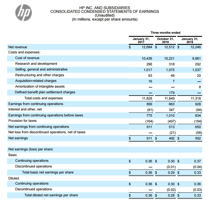 HP Inc consolidated earnings Q1 2017
