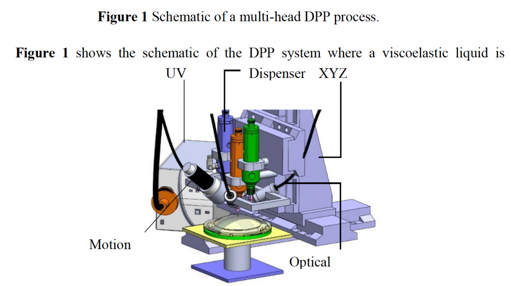 Setup of the DPP system. Image via Morteza Vatani & and Jae-Won Choi